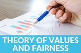 Theory of Values and Fairness