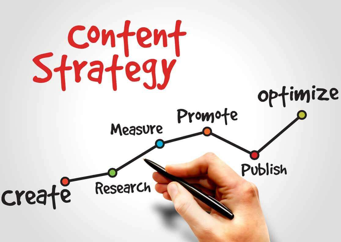 Content strategy for localization solutions