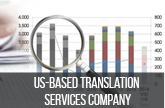 Translation Case study: US based translation services company